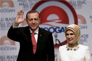 Erg Turk